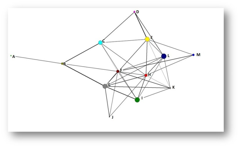 Figure 3 - Soapbox Science - Lysanne Snijders